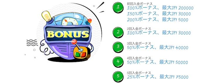 casino-x-入金ボーナス2