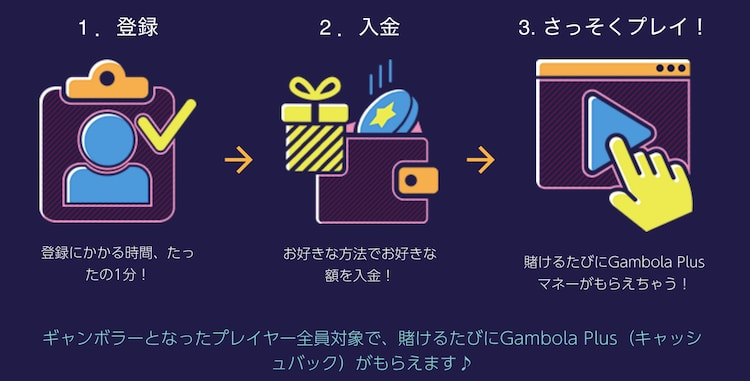 Gambola - ギャンボラプラス
