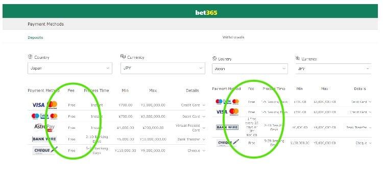 クレジットカード-bet365ブックメーカーの手数料