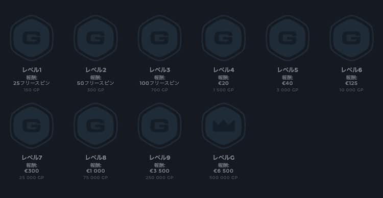 Gslot-VIP プログラム