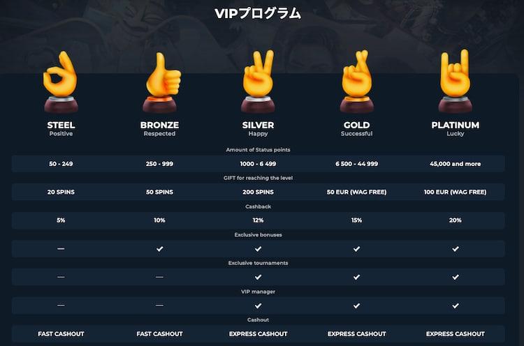 iLucki-VIP