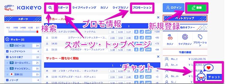 KaKeYo-サイト評価