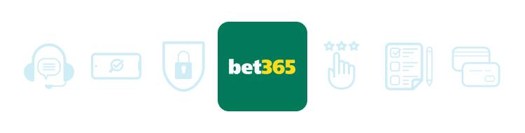 bet365-サポート