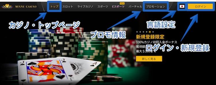 ミニーカジノ-サイト評価