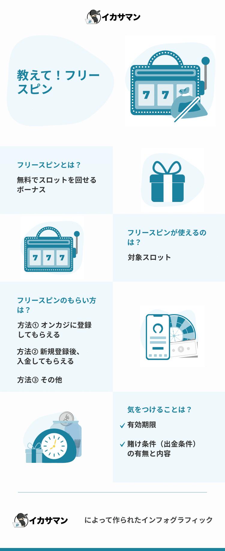 オンラインカジノ - フリースピン基本情報