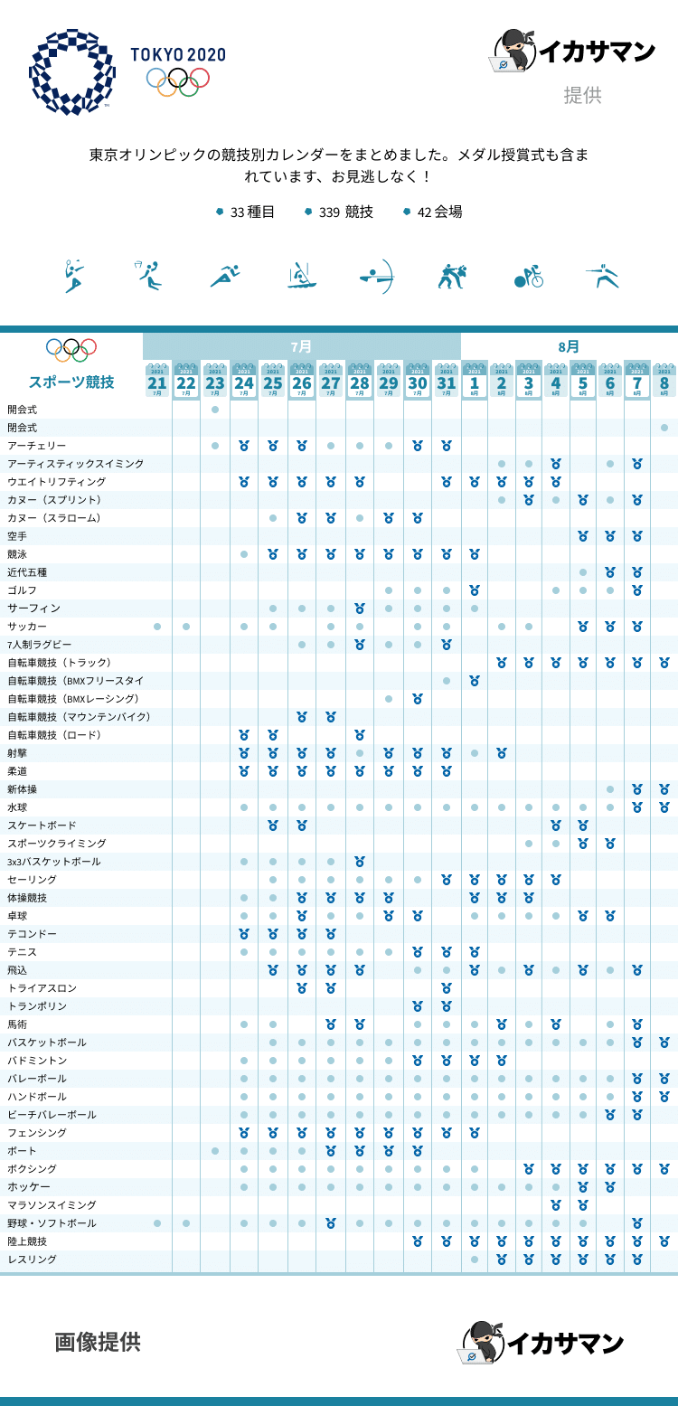 東京オリンピック - 競技日程カレンダー